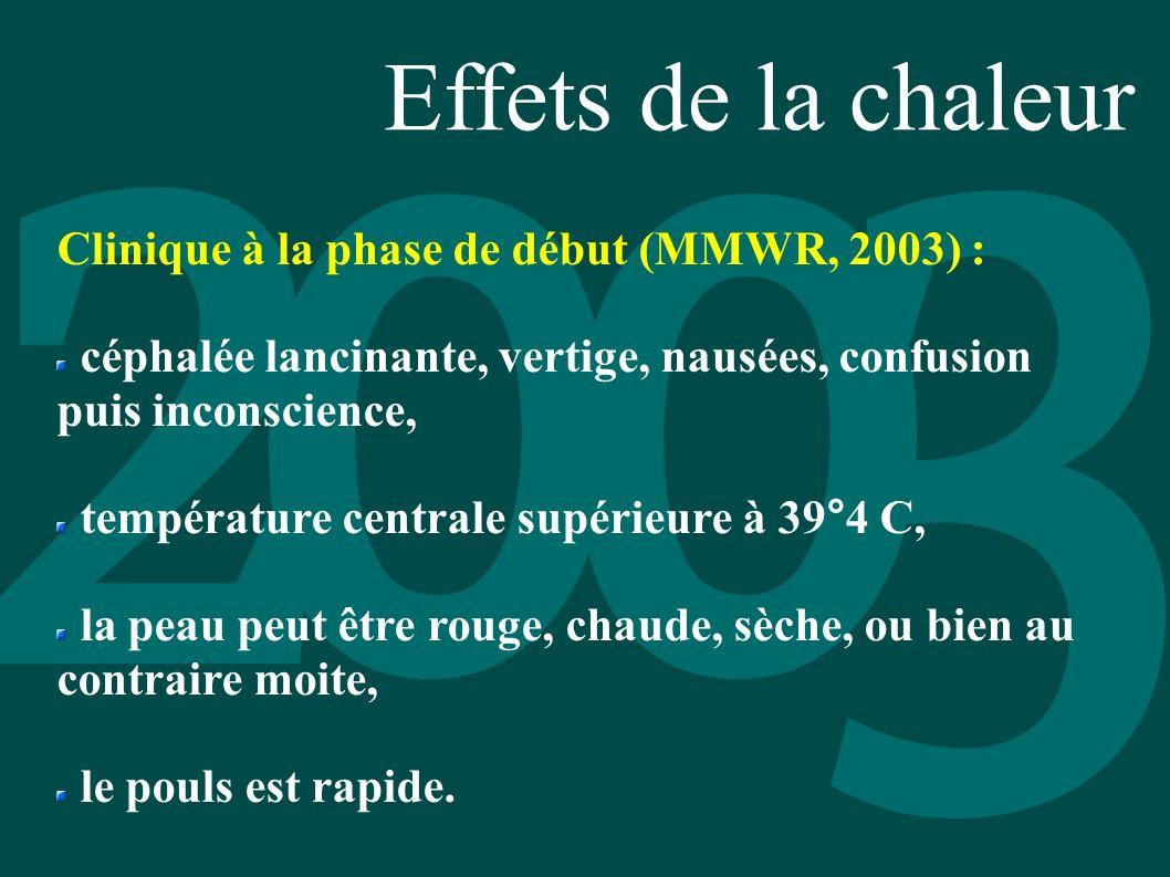 Effets de la chaleur Clinique à la phase de début (MMWR, 2003) : céphalée lancinante, vertige, nausées, confusion puis inconscience, température centr
