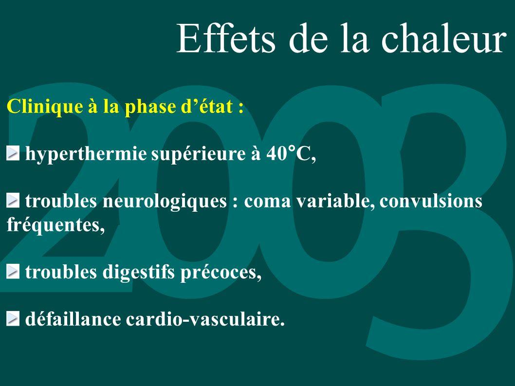 Effets de la chaleur Clinique à la phase détat : hyperthermie supérieure à 40°C, troubles neurologiques : coma variable, convulsions fréquentes, troub