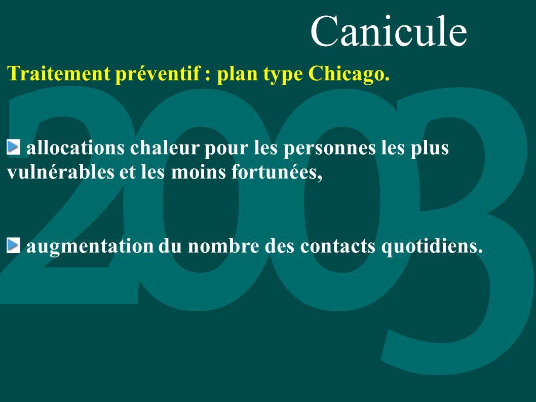 Canicule Traitement préventif : plan type Chicago. allocations chaleur pour les personnes les plus vulnérables et les moins fortunées, augmentation du
