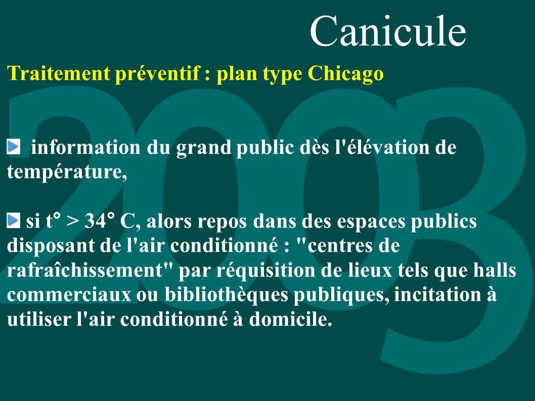 Canicule Traitement préventif : plan type Chicago information du grand public dès l'élévation de température, si t° > 34° C, alors repos dans des espa