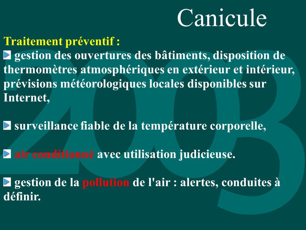 Canicule Traitement préventif : gestion des ouvertures des bâtiments, disposition de thermomètres atmosphériques en extérieur et intérieur, prévisions