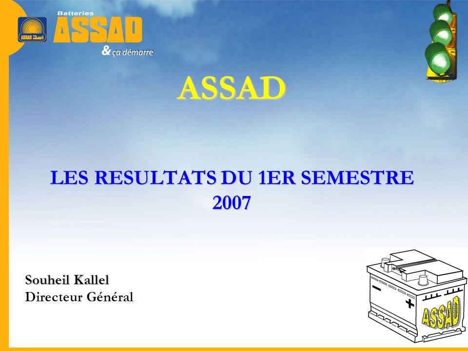 ASSAD LES RESULTATS DU 1ER SEMESTRE 2007 Souheil Kallel Souheil Kallel Directeur Général