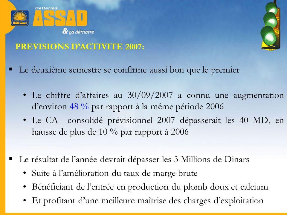 PREVISIONS DACTIVITE 2007: Le deuxième semestre se confirme aussi bon que le premier Le chiffre daffaires au 30/09/2007 a connu une augmentation denvi