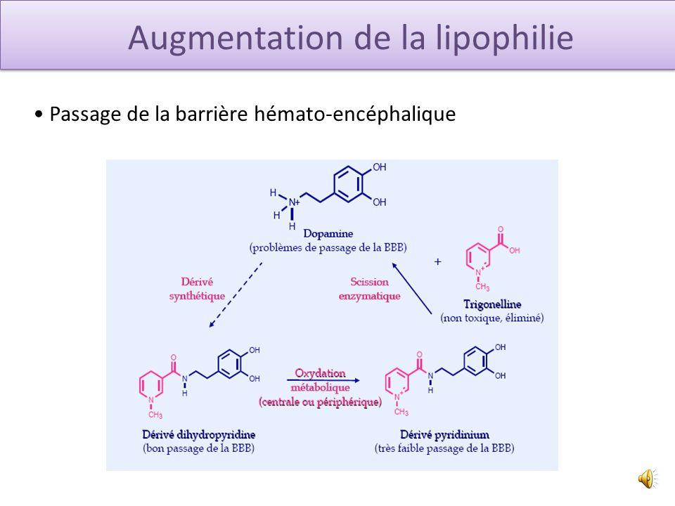 Augmentation de la lipophilie Augmentation de l'absorption gastro-intestinale (Tamiflu ND, grippe) oseltamivir phosphate oseltamivir carboxylate estér