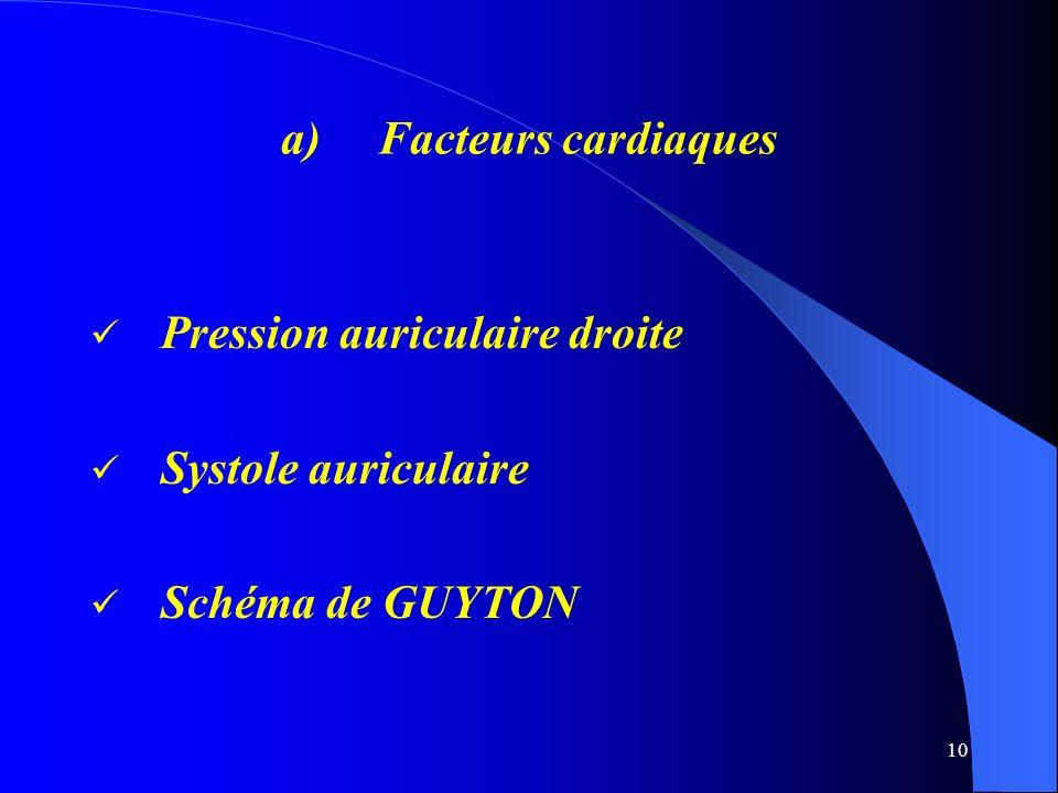 10 a) a)Facteurs cardiaques Pression auriculaire droite Systole auriculaire Schéma de GUYTON