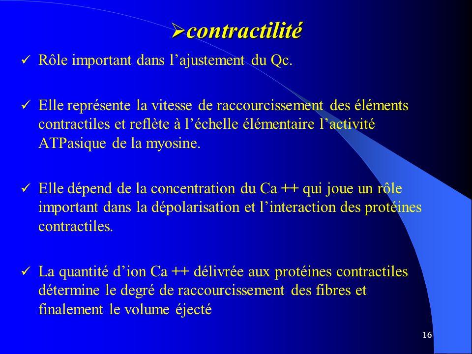 16 contractilité contractilité Rôle important dans lajustement du Qc. Elle représente la vitesse de raccourcissement des éléments contractiles et refl