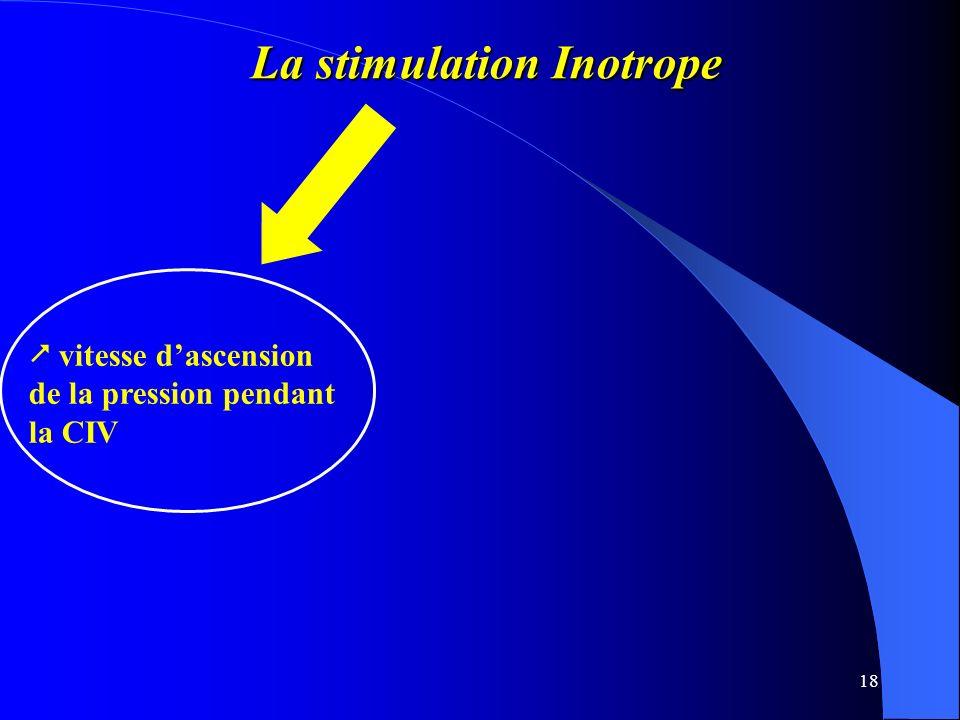 18 La stimulation Inotrope La stimulation Inotrope vitesse dascension de la pression pendant la CIV