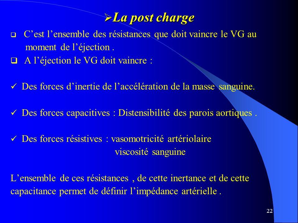 22 La post charge La post charge Cest lensemble des résistances que doit vaincre le VG au moment de léjection. A léjection le VG doit vaincre : Des fo