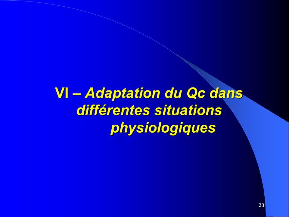 23 VI – Adaptation du Qc dans différentes situations physiologiques