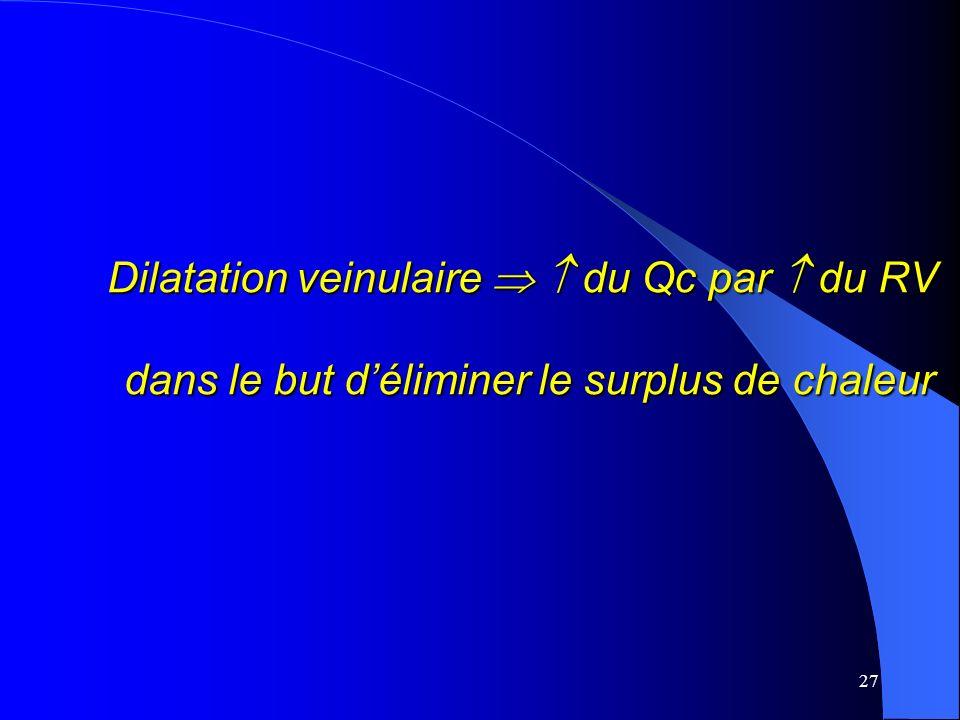 27 Dilatation veinulaire du Qc par du RV dans le but déliminer le surplus de chaleur Dilatation veinulaire du Qc par du RV dans le but déliminer le su