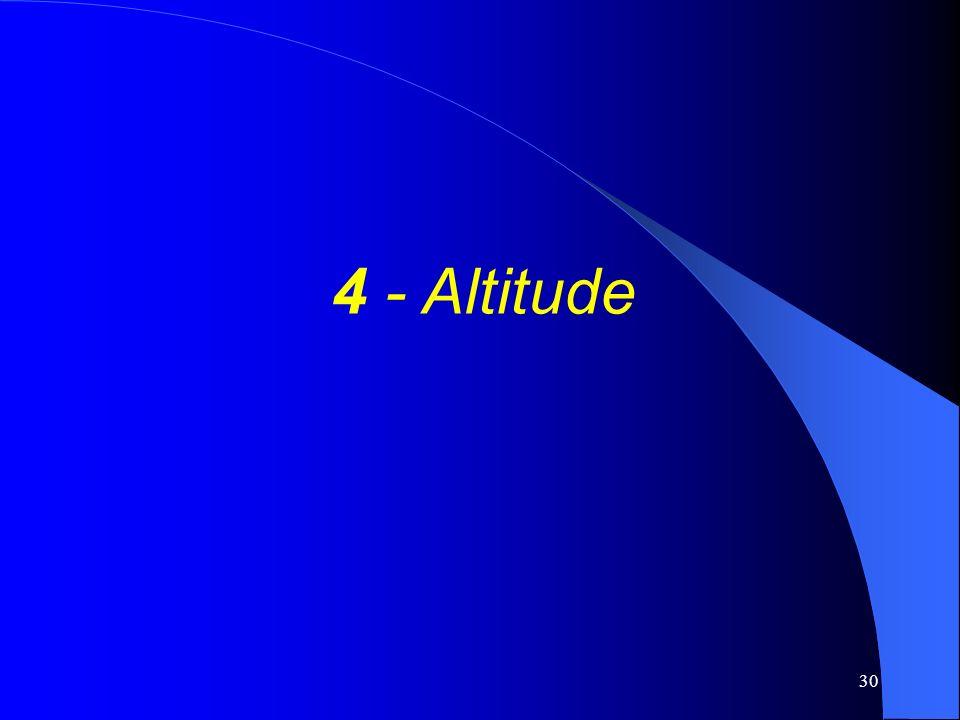 30 4 - Altitude