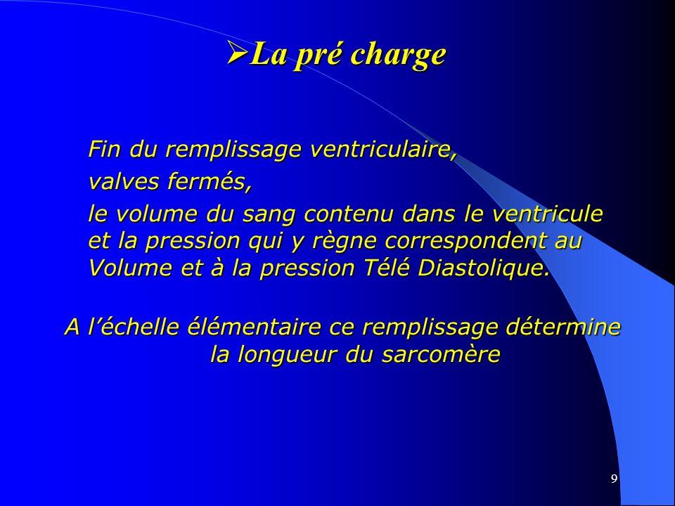 9 La pré charge La pré charge Fin du remplissage ventriculaire, valves fermés, le volume du sang contenu dans le ventricule et la pression qui y règne