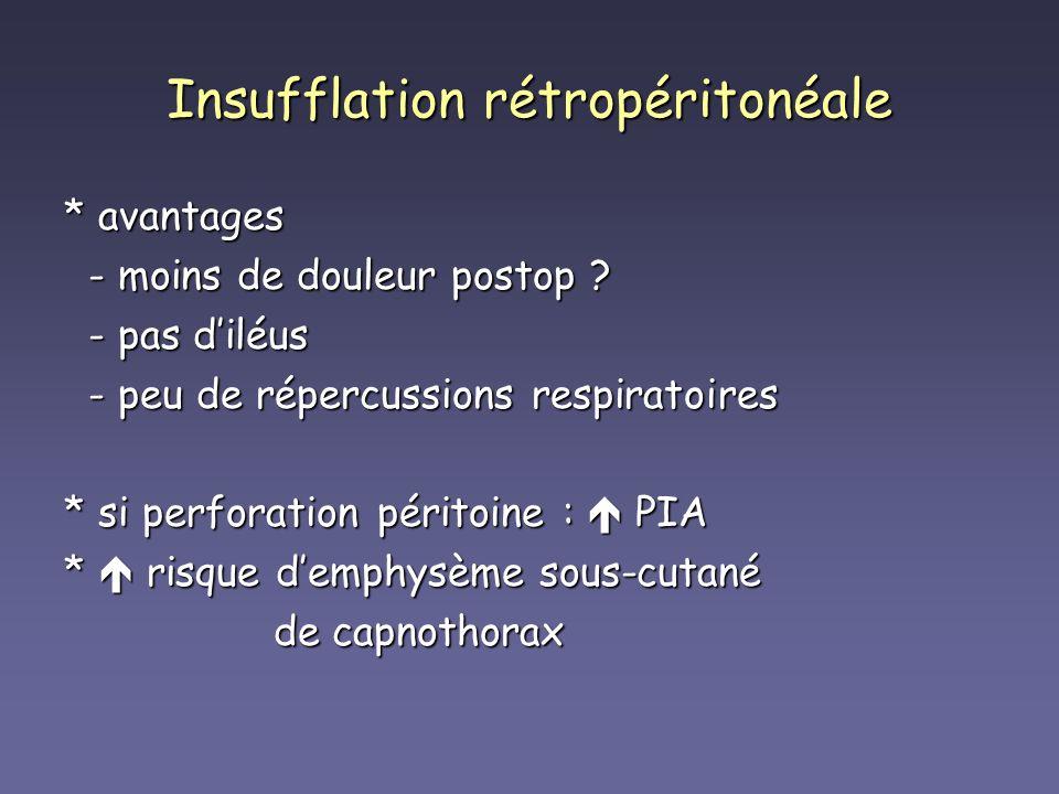 Insufflation rétropéritonéale * avantages - moins de douleur postop ? - moins de douleur postop ? - pas diléus - pas diléus - peu de répercussions res