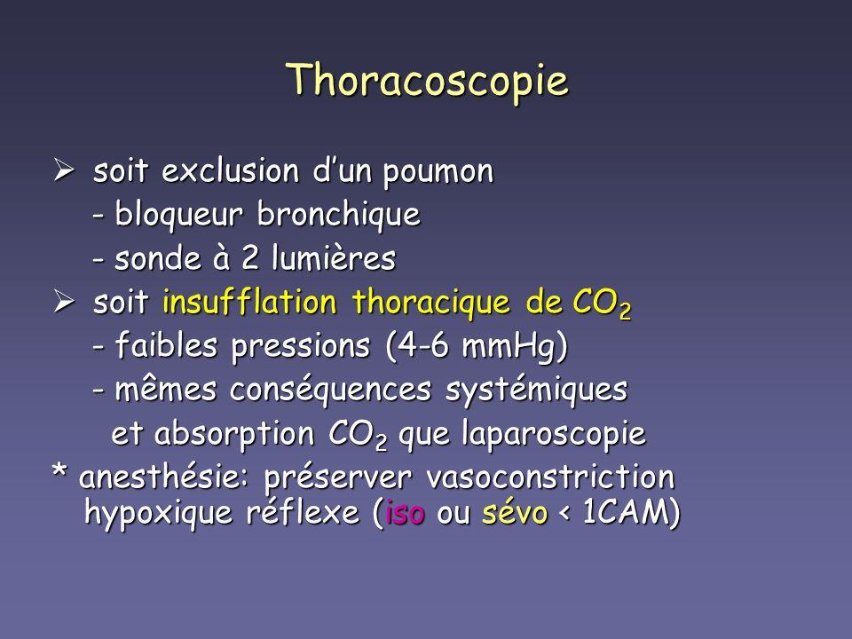 Thoracoscopie soit exclusion dun poumon soit exclusion dun poumon - bloqueur bronchique - bloqueur bronchique - sonde à 2 lumières - sonde à 2 lumière