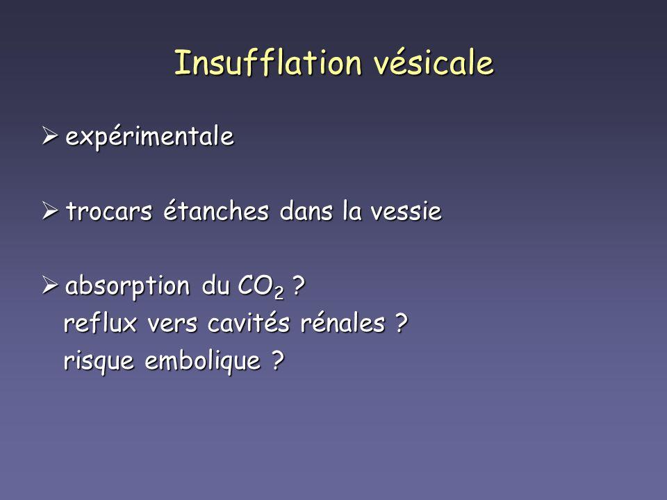 Insufflation vésicale expérimentale expérimentale trocars étanches dans la vessie trocars étanches dans la vessie absorption du CO 2 ? absorption du C