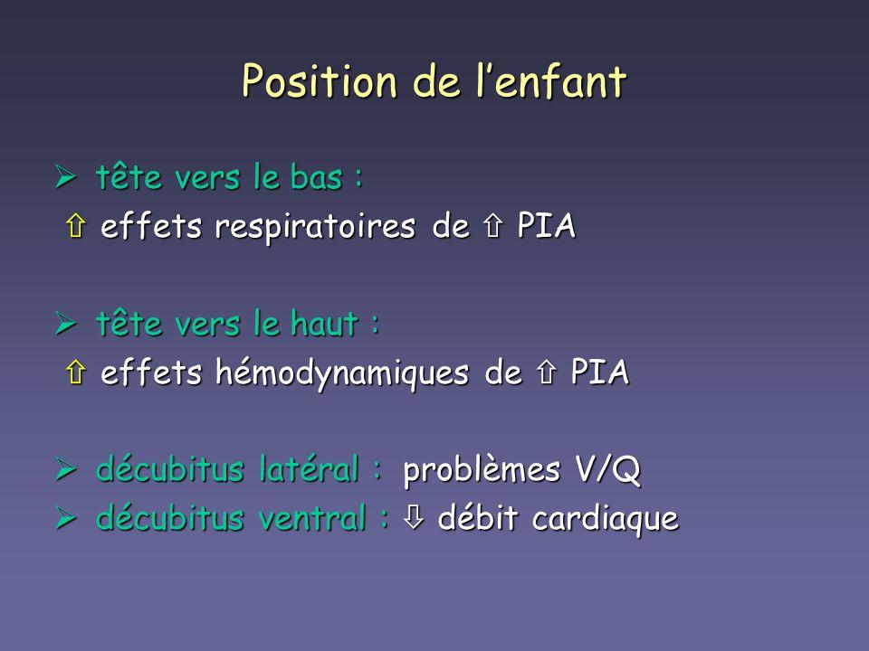 Position de lenfant tête vers le bas : tête vers le bas : effets respiratoires de PIA effets respiratoires de PIA tête vers le haut : tête vers le hau
