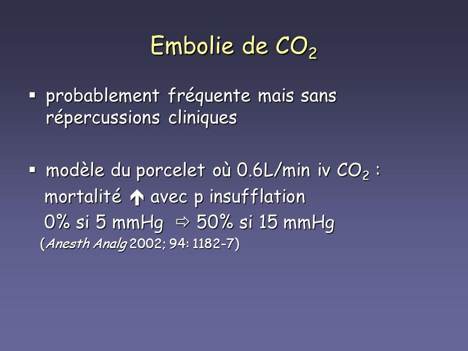 Embolie de CO 2 probablement fréquente mais sans répercussions cliniques probablement fréquente mais sans répercussions cliniques modèle du porcelet o