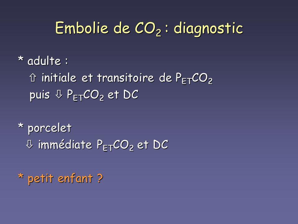 Embolie de CO 2 : diagnostic * adulte : initiale et transitoire de P ET CO 2 initiale et transitoire de P ET CO 2 puis P ET CO 2 et DC puis P ET CO 2