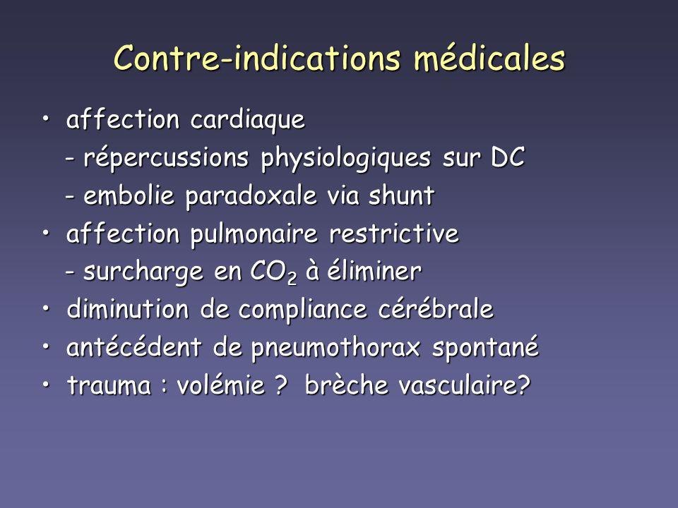 Contre-indications médicales affection cardiaqueaffection cardiaque - répercussions physiologiques sur DC - répercussions physiologiques sur DC - embo