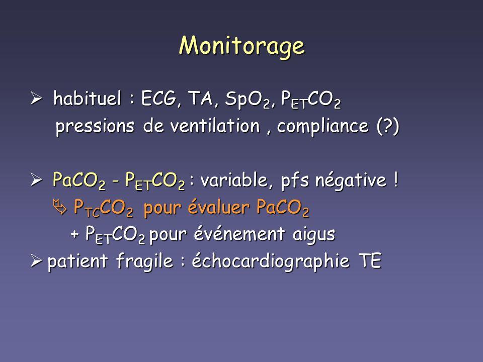 Monitorage habituel : ECG, TA, SpO 2, P ET CO 2 habituel : ECG, TA, SpO 2, P ET CO 2 pressions de ventilation, compliance (?) pressions de ventilation