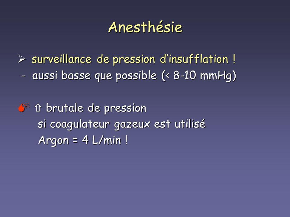 Anesthésie surveillance de pression dinsufflation ! surveillance de pression dinsufflation ! - aussi basse que possible (< 8-10 mmHg) - aussi basse qu