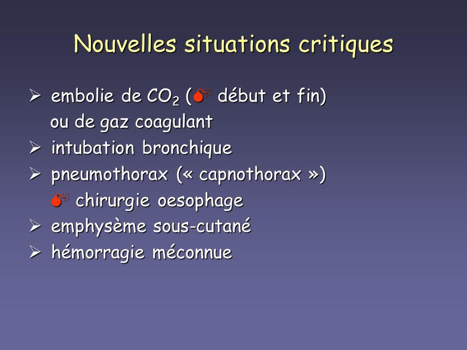 Nouvelles situations critiques embolie de CO 2 ( début et fin) embolie de CO 2 ( début et fin) ou de gaz coagulant ou de gaz coagulant intubation bron