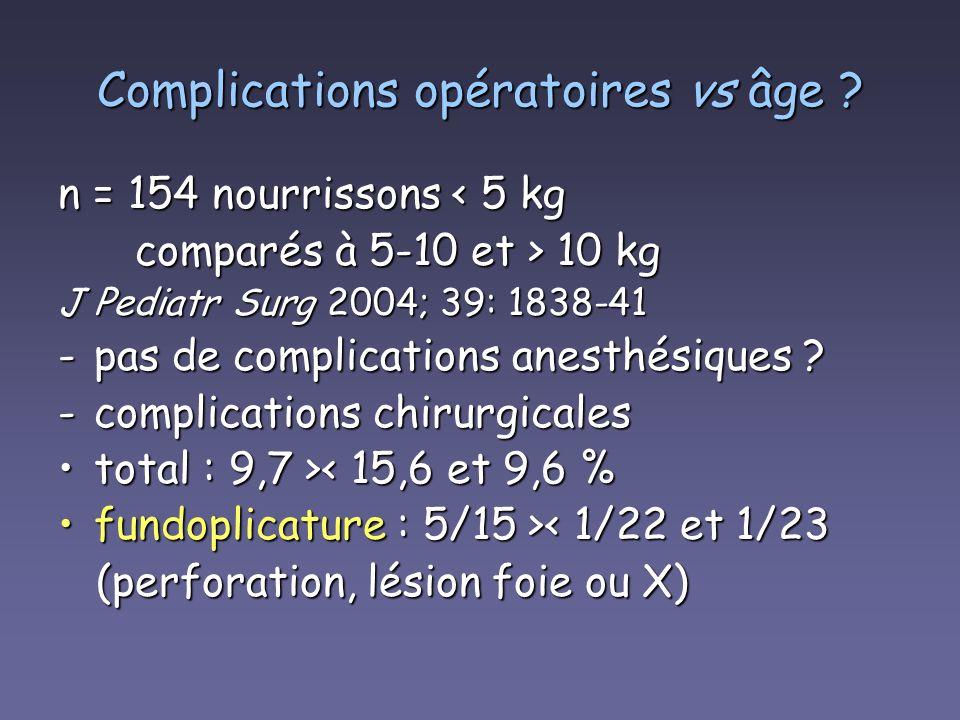 Complications opératoires vs âge ? n = 154 nourrissons < 5 kg comparés à 5-10 et > 10 kg comparés à 5-10 et > 10 kg J Pediatr Surg 2004; 39: 1838-41 -