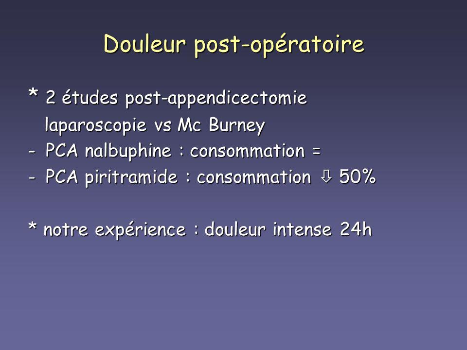Douleur post-opératoire * 2 études post-appendicectomie laparoscopie vs Mc Burney laparoscopie vs Mc Burney -PCA nalbuphine : consommation = -PCA piri