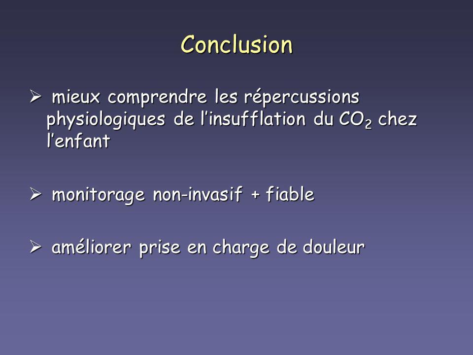 Conclusion mieux comprendre les répercussions physiologiques de linsufflation du CO 2 chez lenfant mieux comprendre les répercussions physiologiques d