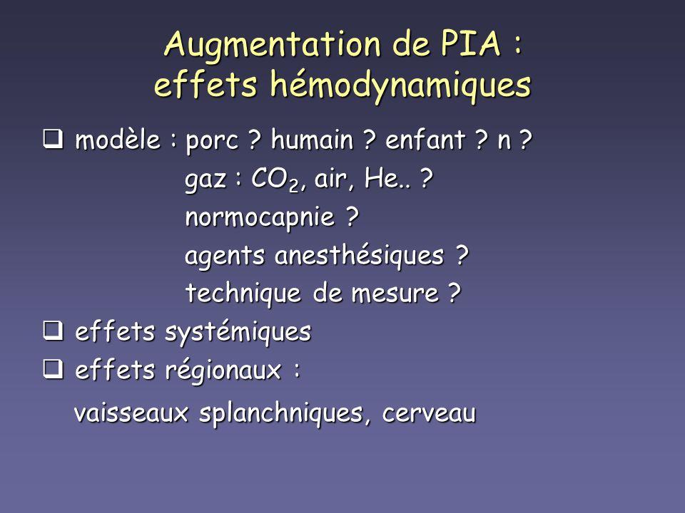 Augmentation de PIA : effets hémodynamiques modèle : porc ? humain ? enfant ? n ? modèle : porc ? humain ? enfant ? n ? gaz : CO 2, air, He.. ? gaz :
