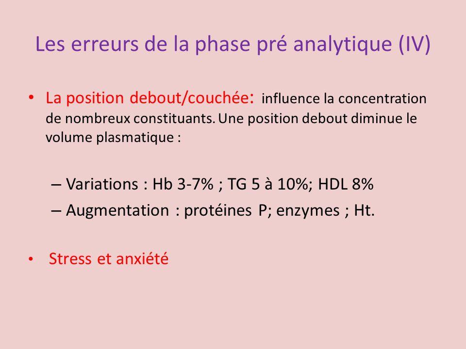 Les erreurs de la phase pré analytique (IV) La position debout/couchée : influence la concentration de nombreux constituants. Une position debout dimi