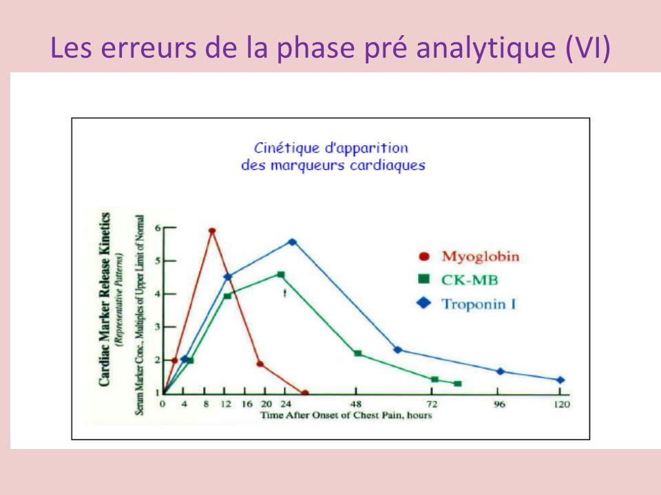 Les erreurs de la phase pré analytique (VI)