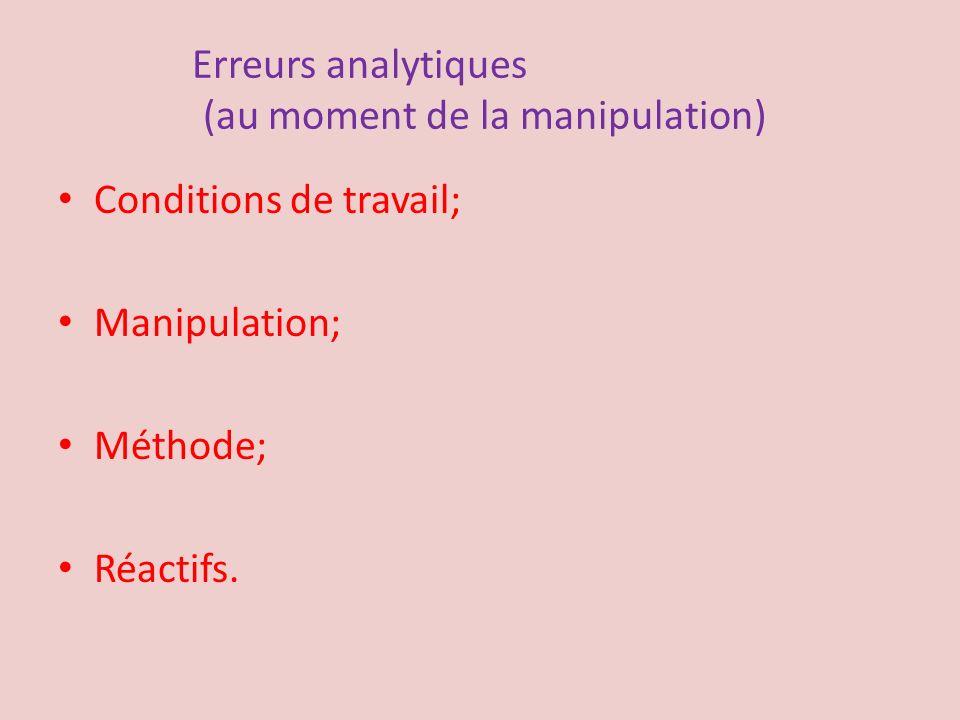 Erreurs analytiques (au moment de la manipulation) Conditions de travail; Manipulation; Méthode; Réactifs.