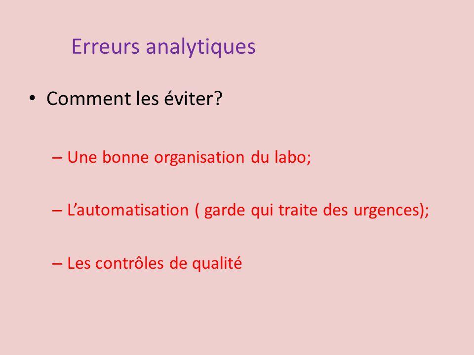Erreurs analytiques Comment les éviter? – Une bonne organisation du labo; – Lautomatisation ( garde qui traite des urgences); – Les contrôles de quali