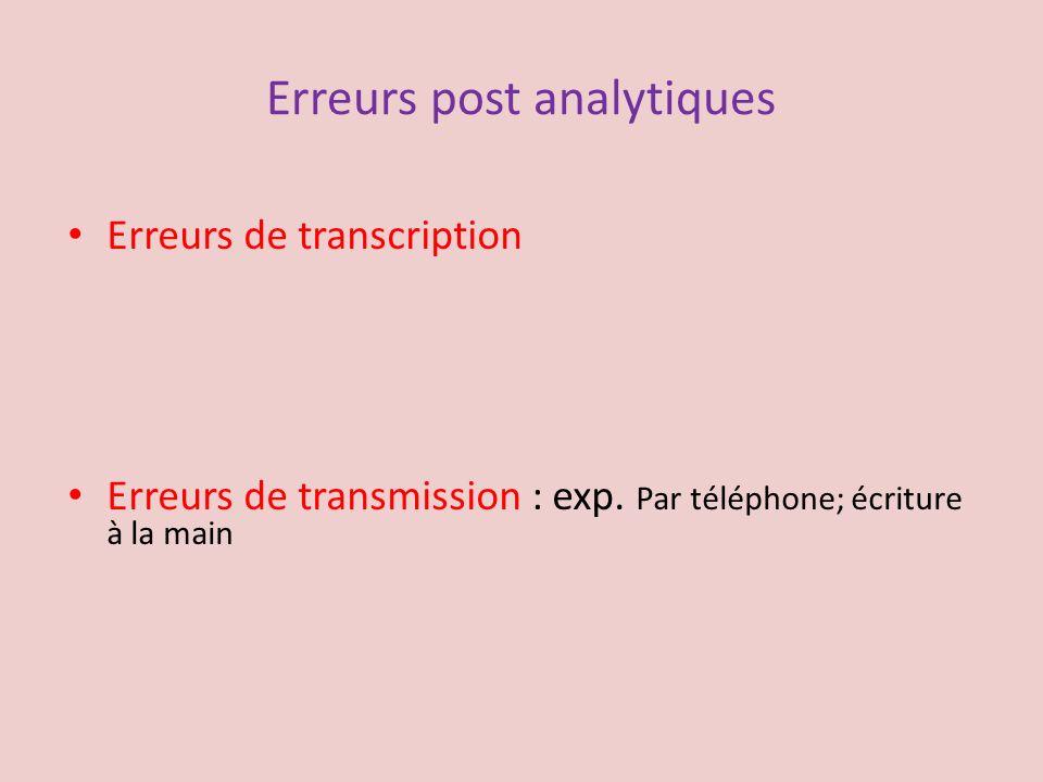 Erreurs post analytiques Erreurs de transcription Erreurs de transmission : exp. Par téléphone; écriture à la main