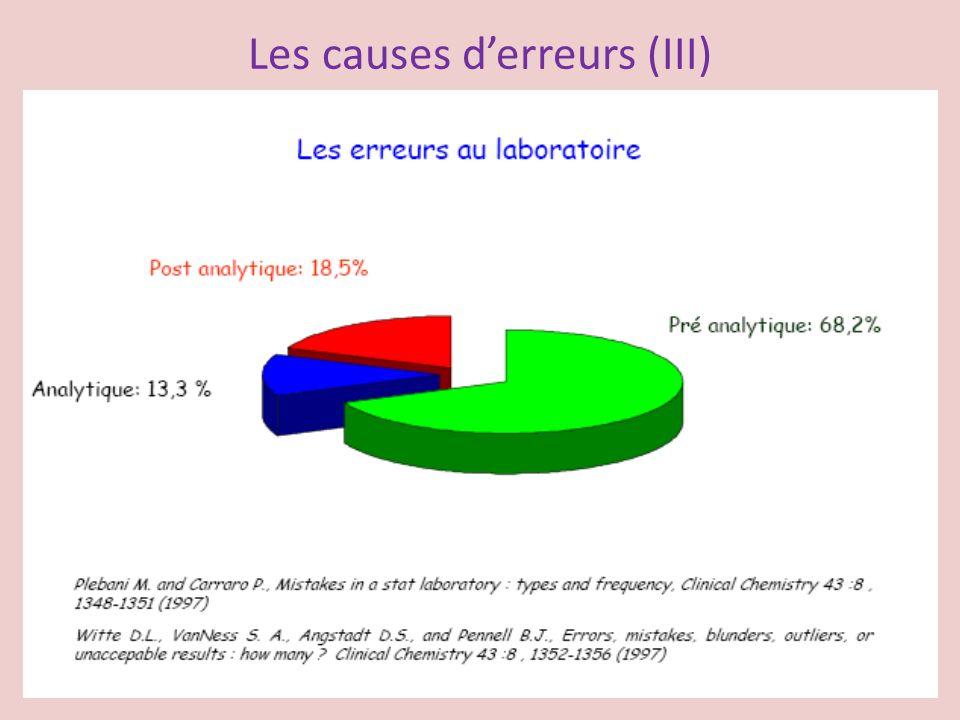 Les causes derreurs (III)