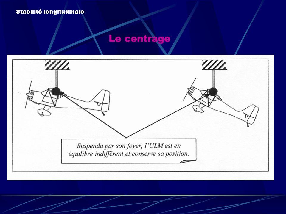 Le centrage Stabilité longitudinale