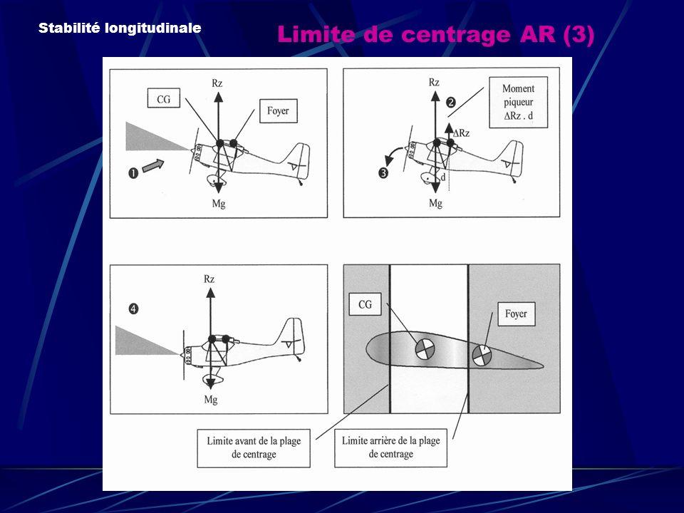 Limite de centrage AR (3) Stabilité longitudinale