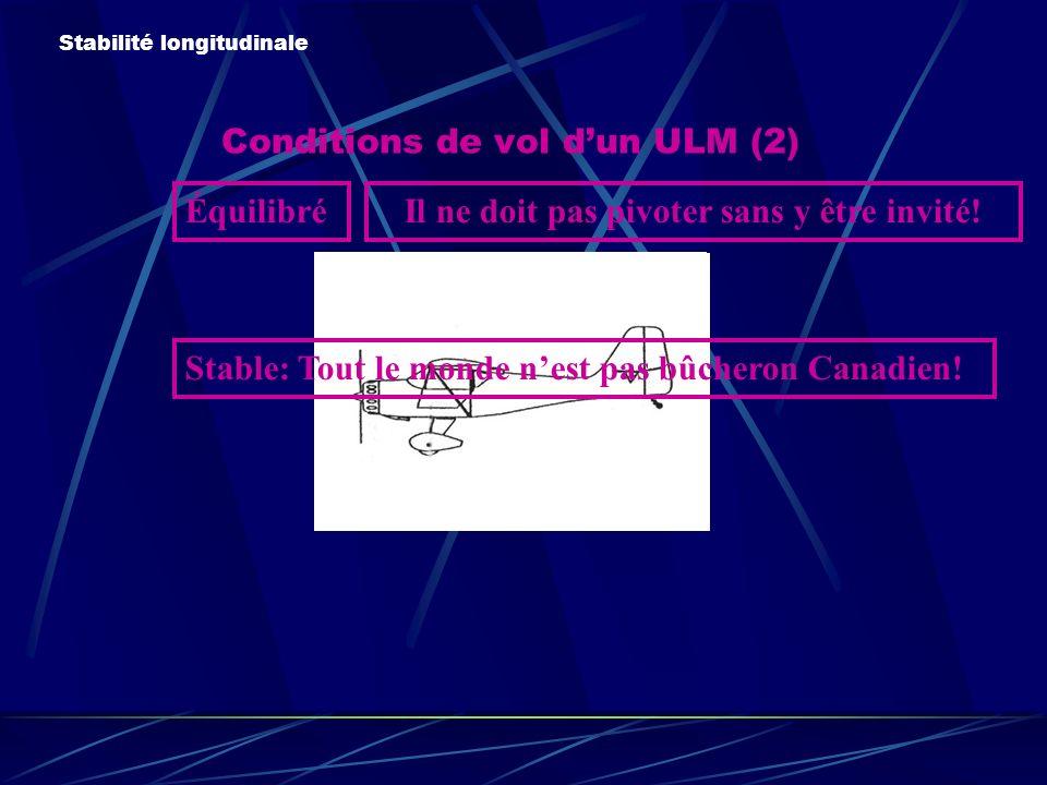 Conditions de vol dun ULM (2) Stabilité longitudinale Équilibré Stable: Tout le monde nest pas bûcheron Canadien.