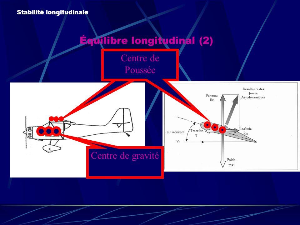Équilibre longitudinal (2) Stabilité longitudinale Centre de gravité Centre de Poussée