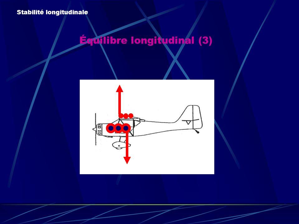 Limite de centrage AV (2) Stabilité longitudinale Manque de maniabilité = Pilote musclé(e)!!
