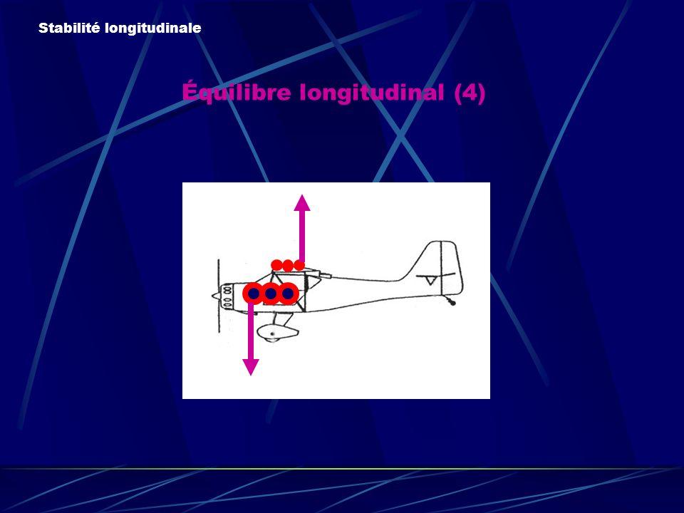 Équilibre longitudinal (4) Stabilité longitudinale Plan fixe horizontal