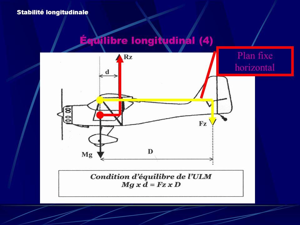Effets moteur (1) Stabilité longitudinale Trois cas peuvent se présenter : l axe de traction est au-dessous de l axe de traînée L ULM est cabreur l accélération L ULM est piqueur à la décélération
