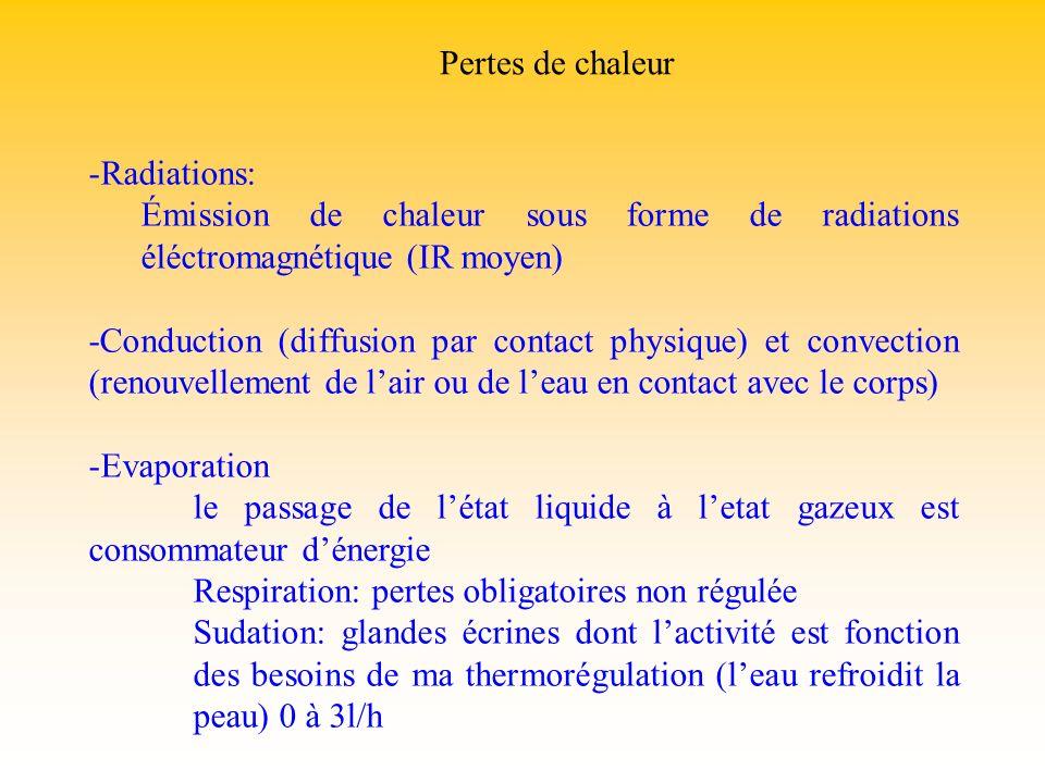 -Radiations: Émission de chaleur sous forme de radiations éléctromagnétique (IR moyen) -Conduction (diffusion par contact physique) et convection (ren
