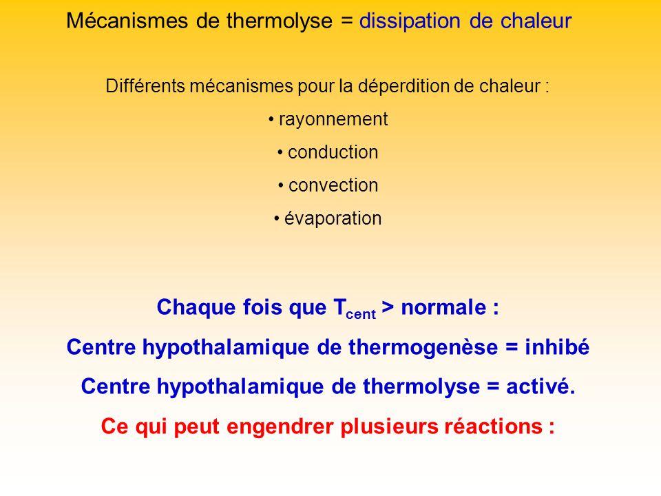 Mécanismes de thermolyse = dissipation de chaleur Différents mécanismes pour la déperdition de chaleur : rayonnement conduction convection évaporation
