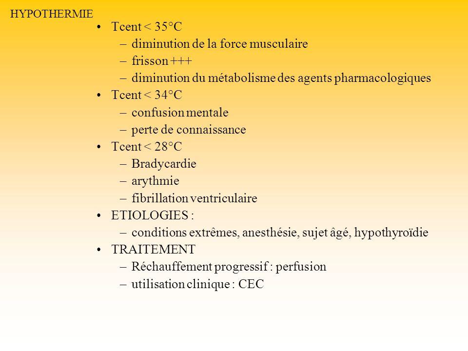 HYPOTHERMIE Tcent < 35°C –diminution de la force musculaire –frisson +++ –diminution du métabolisme des agents pharmacologiques Tcent < 34°C –confusio