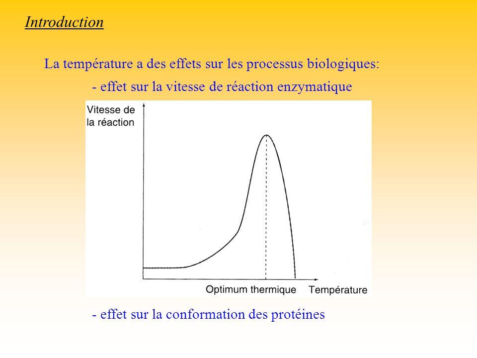 La température a des effets sur les processus biologiques: - effet sur la vitesse de réaction enzymatique - effet sur la conformation des protéines In