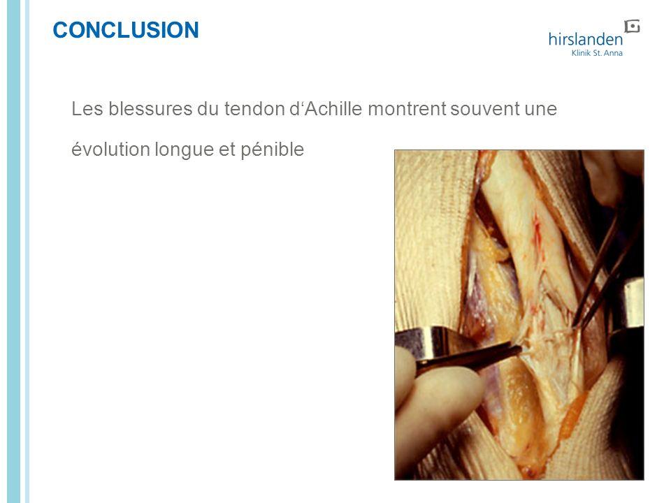 CONCLUSION Les blessures du tendon dAchille montrent souvent une évolution longue et pénible