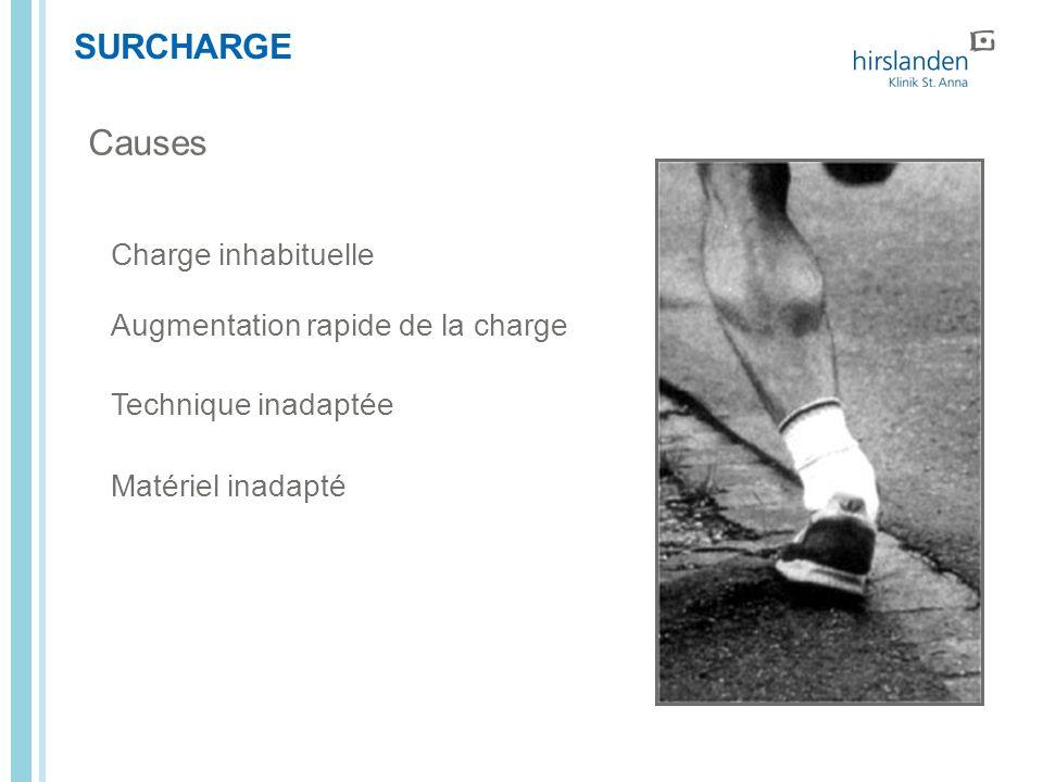 SURCHARGE Charge inhabituelle Augmentation rapide de la charge Technique inadaptée Matériel inadapté Causes