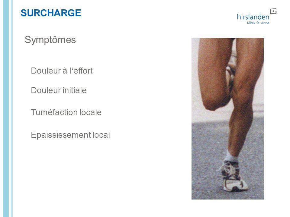 SURCHARGE Douleur à leffort Douleur initiale Tuméfaction locale Epaississement local Symptômes